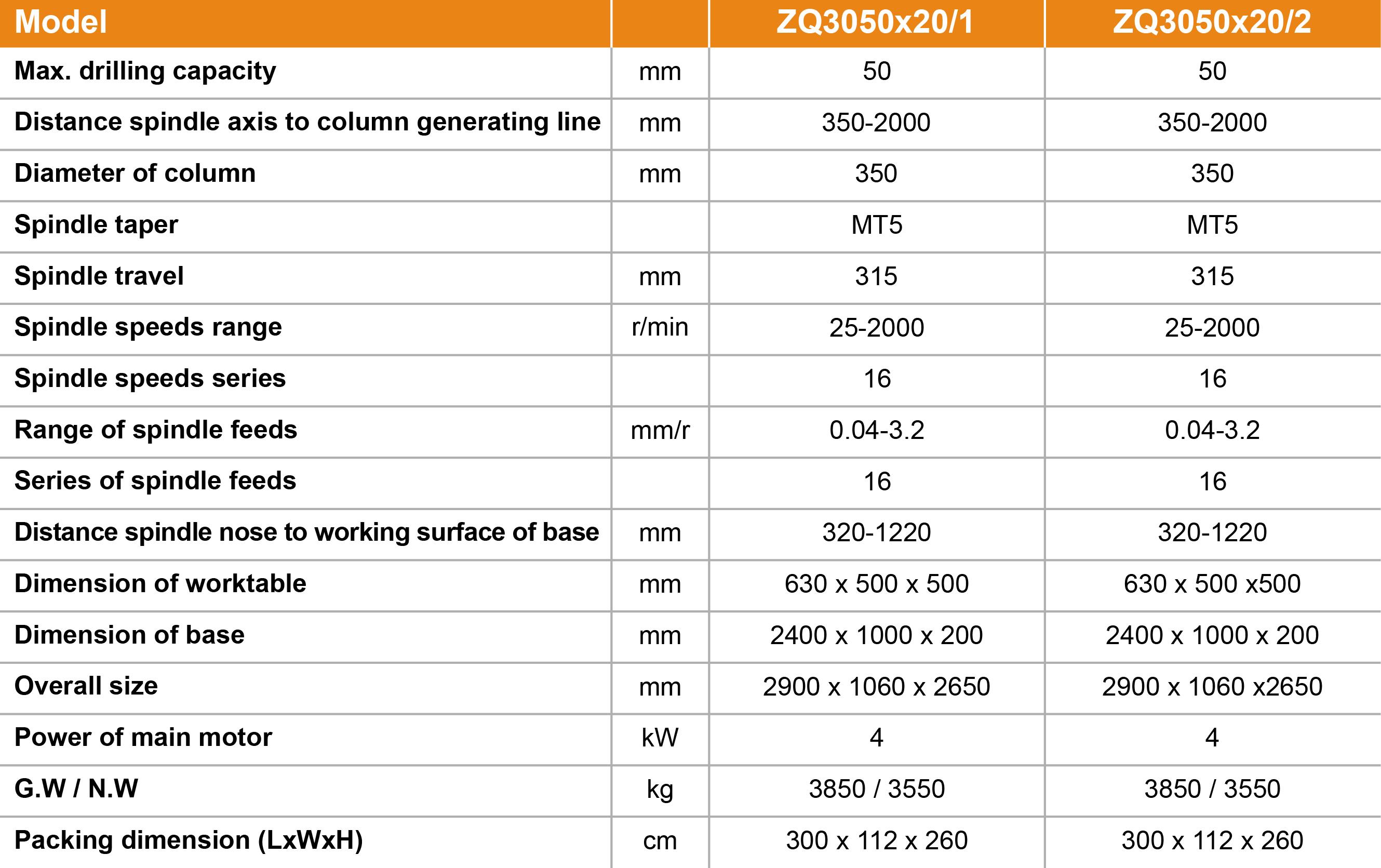 ZQ3050x20/2