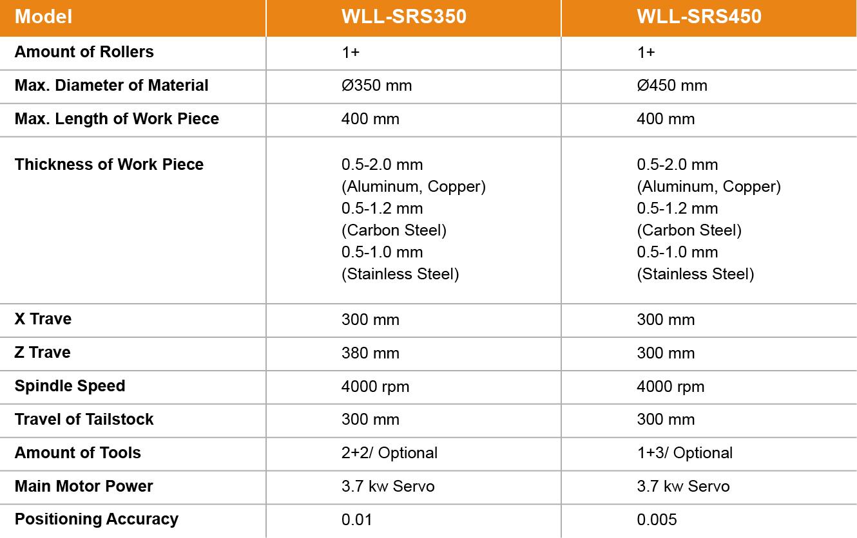 WLL-SRS450